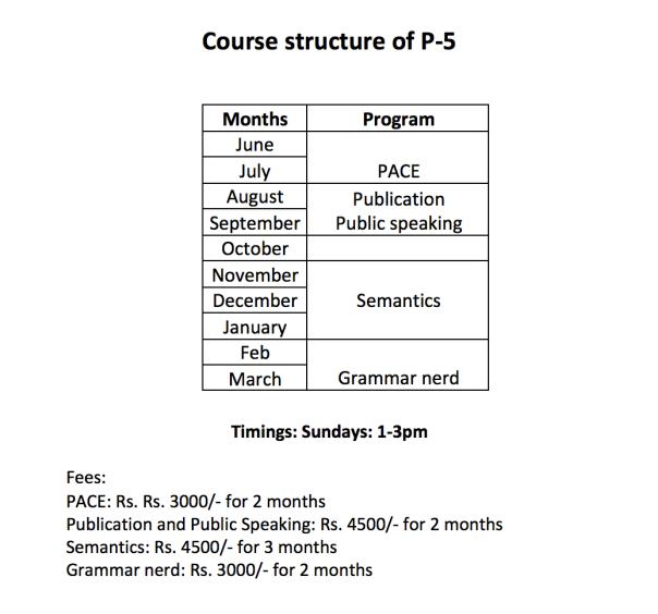 P5 course